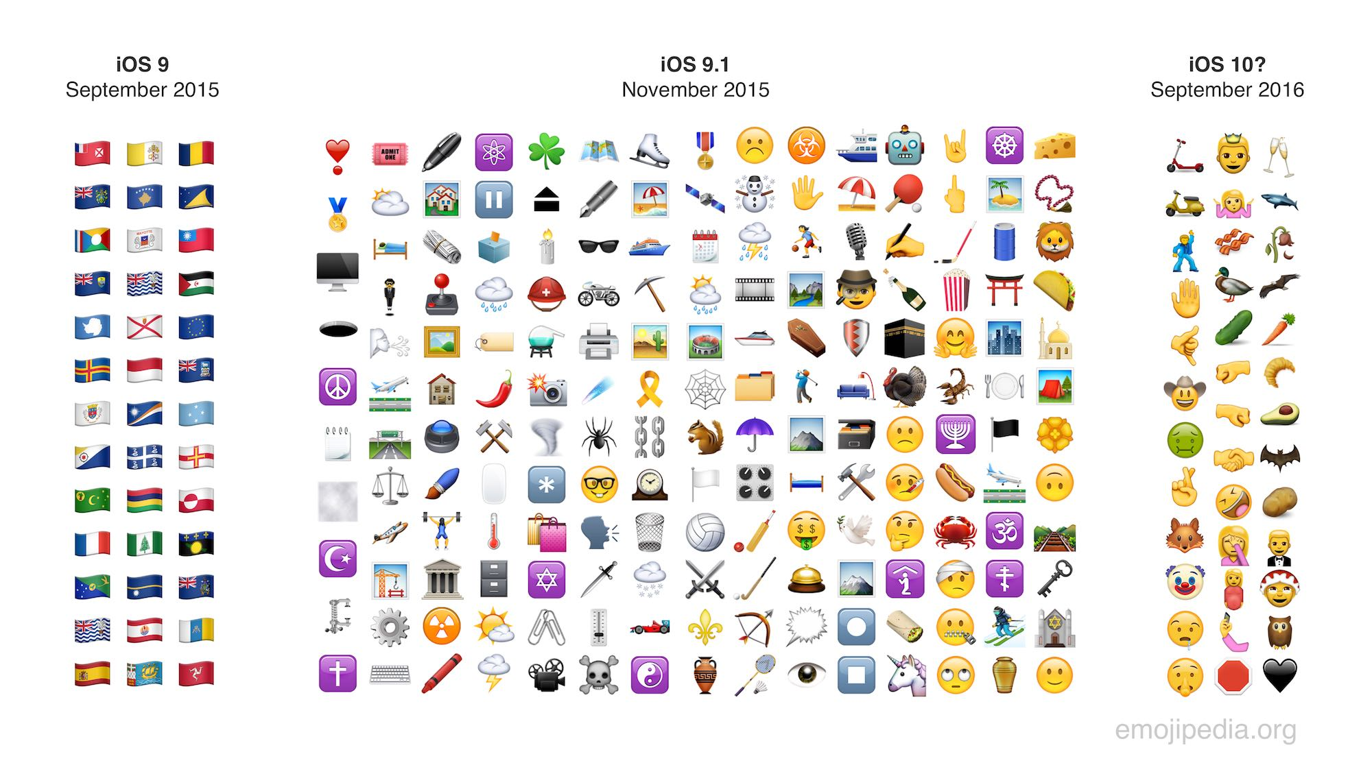 iOS 9 Emoji Changelog