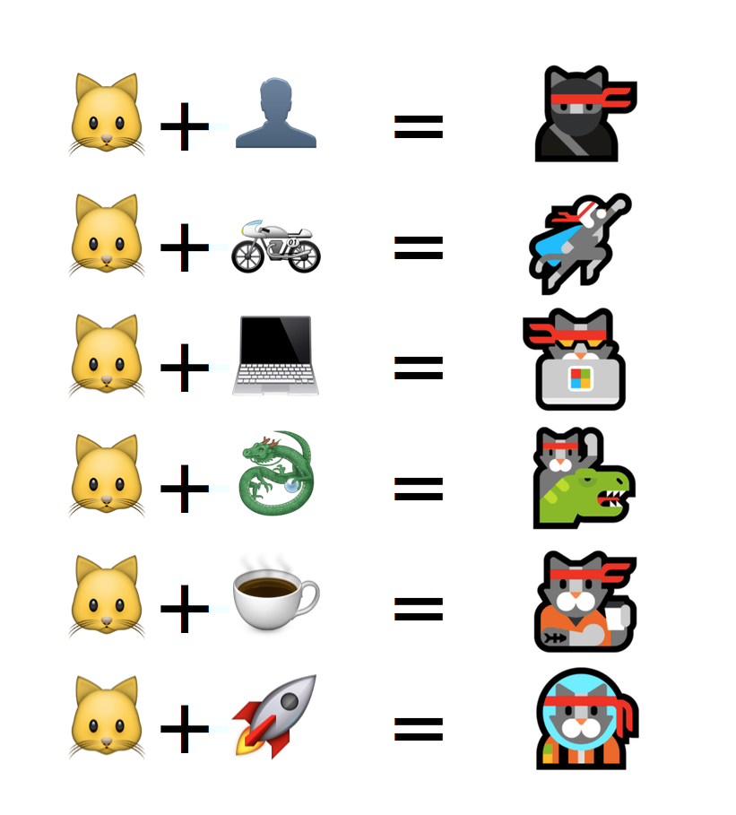 Cat Emoji With Heart Eyes