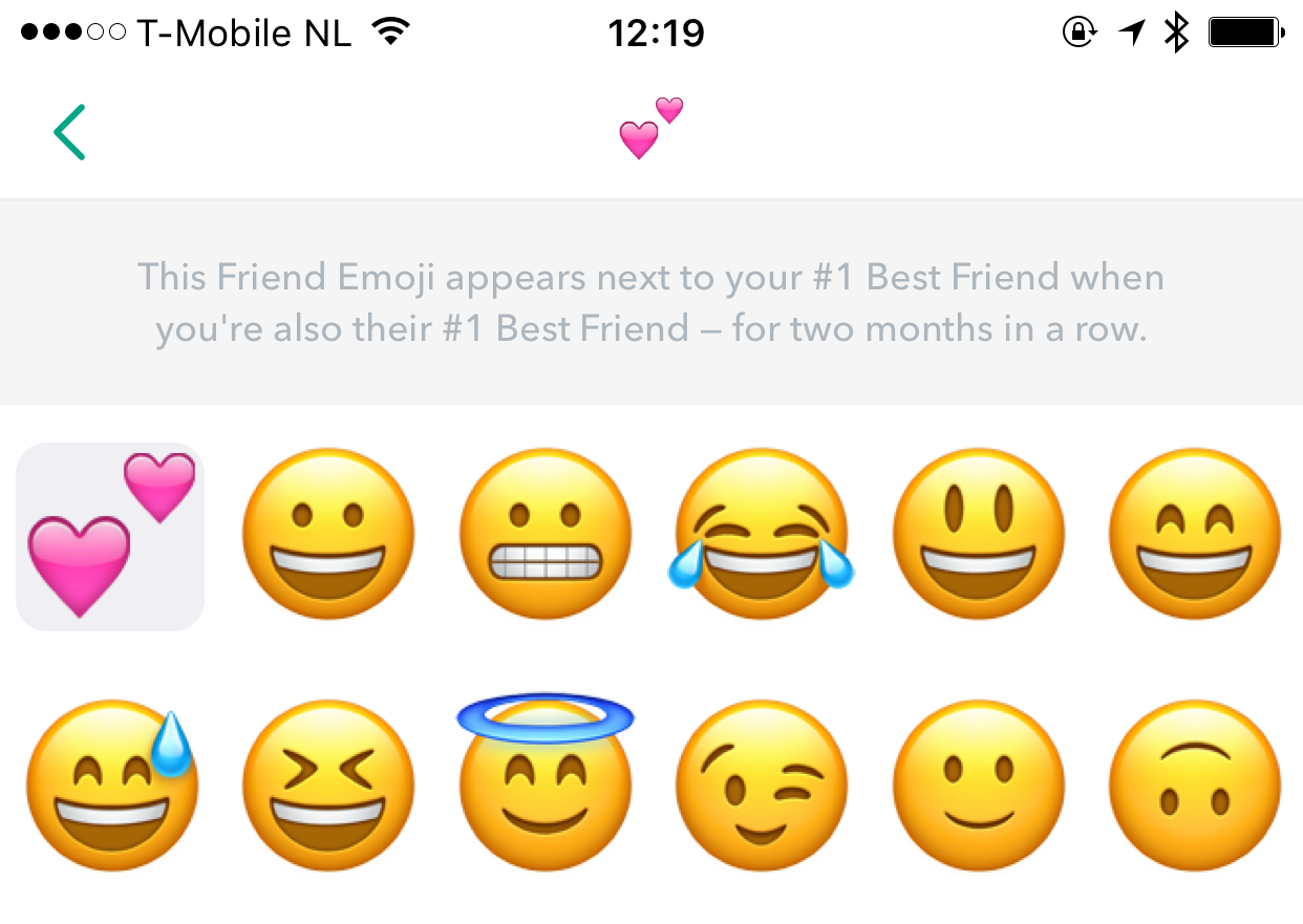 What Do The Snapchat Emojis Mean?