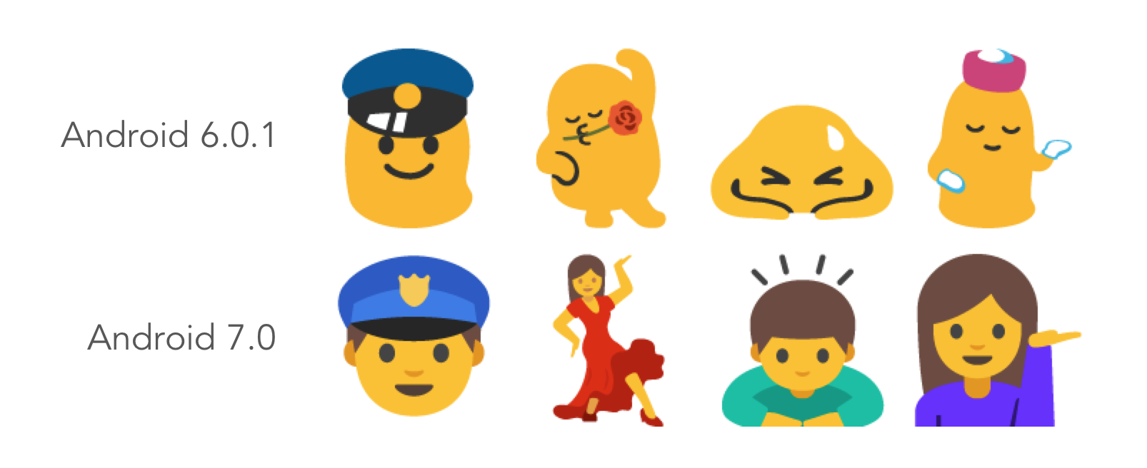 Android 70 nougat emoji changelog say farewell to worm like police officer blobby casonnova jelly bean sweat bow and glove wearing information desk thimble and hello to their new human buycottarizona