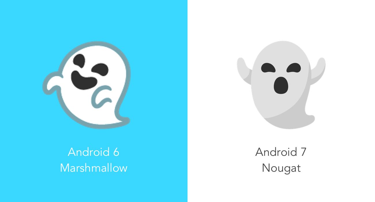 Emoticone Kim Kardashian android 7.0 nougat emoji changelog