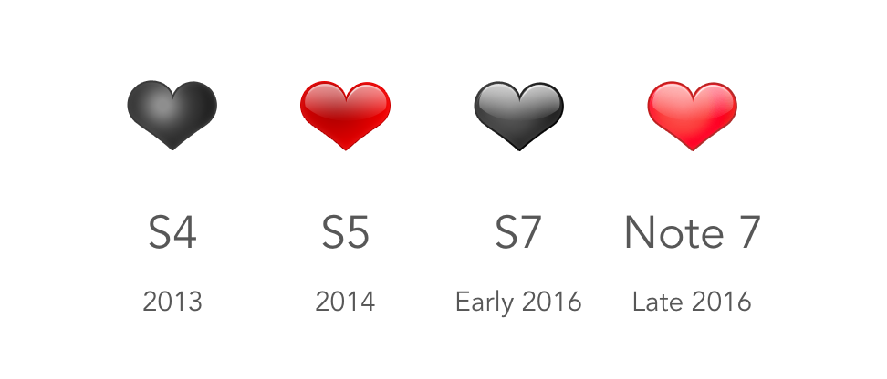 Galaxy Note 7 Brings Flag Emojis