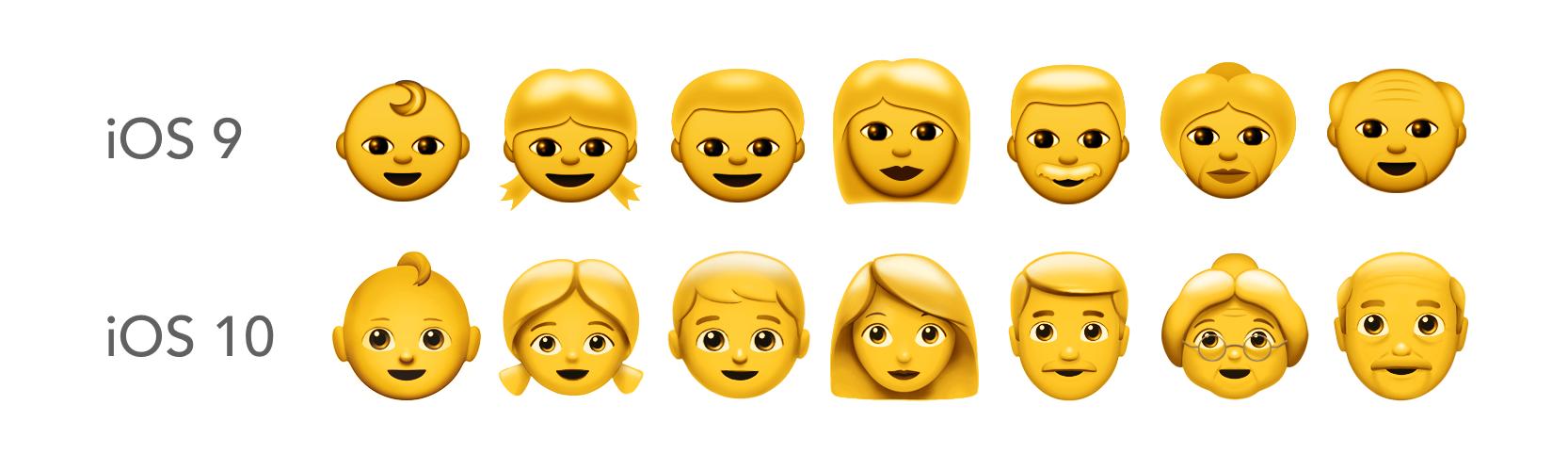 Gut bekannt iOS 10 Emoji Changelog ZI06