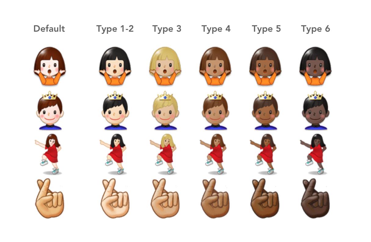 Samsungs biggest ever emoji update skin tones buycottarizona Image collections