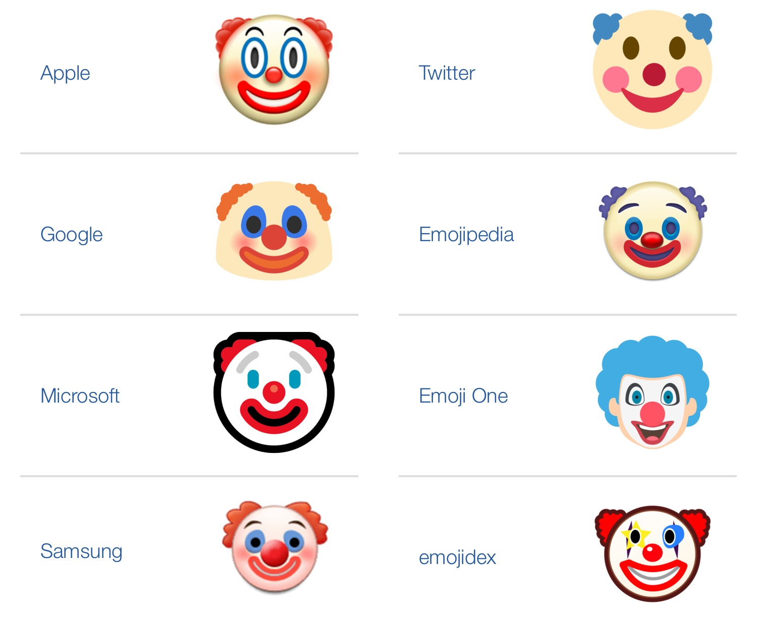 Microsoft emoji list emojistwitter emoji list emojis - So Give Botmoji A Tweet Whenever You Need A Hand With That Missing Emoji And She Ll Get Back To You Right Away