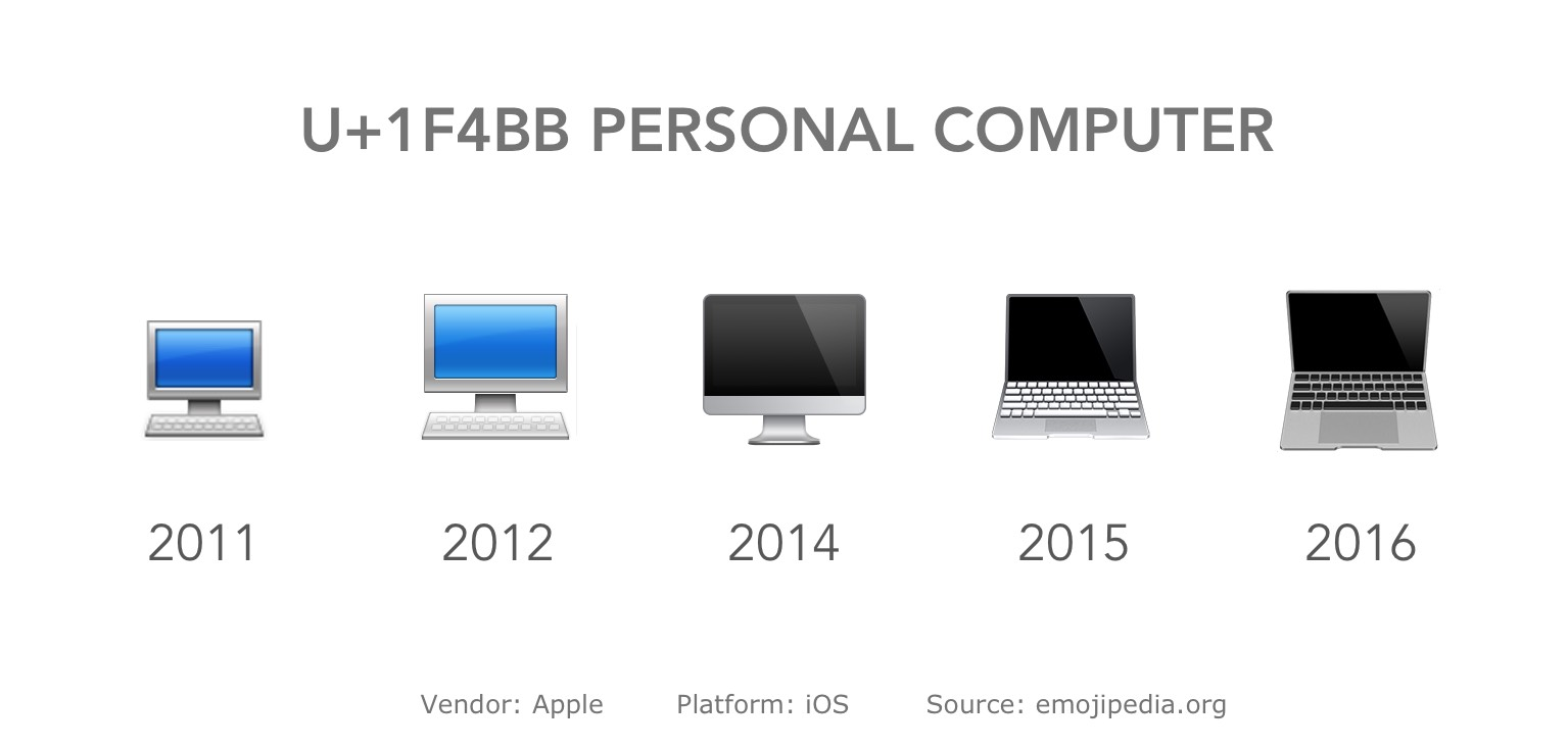 3bef1638e5a Above  💻 Personal Computer has been updated to match Apple s latest  MacBook Pro.