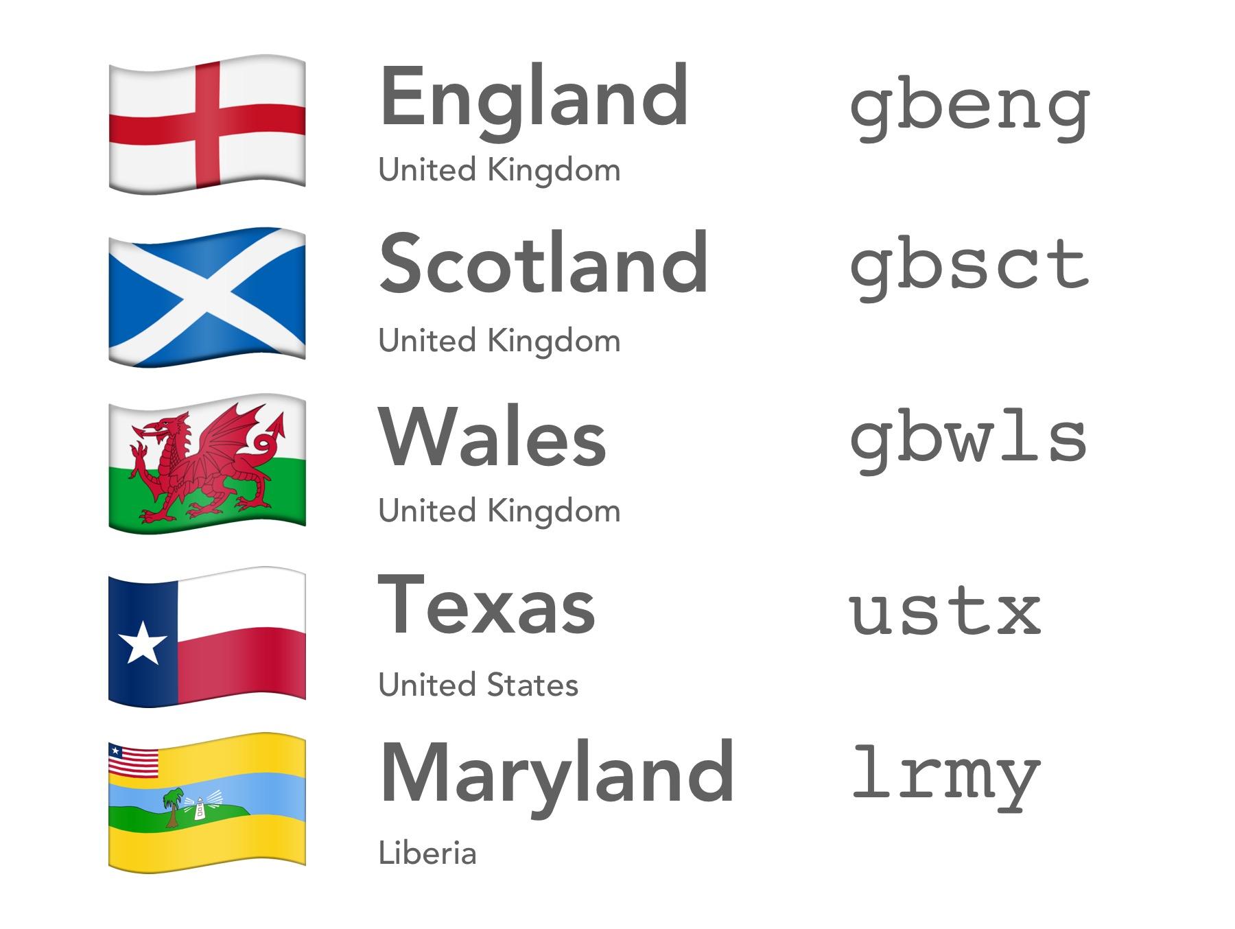 regional flag support for unicode in 2017