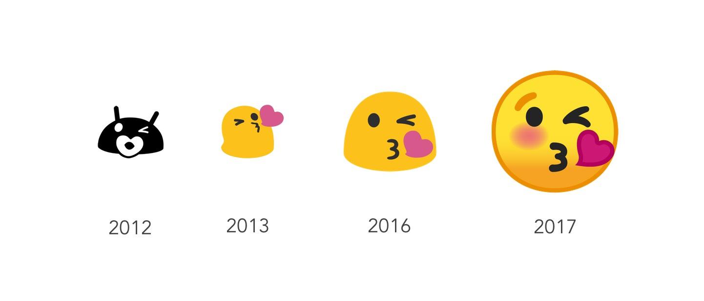 Android Emojis. Credits: Emojipedia.