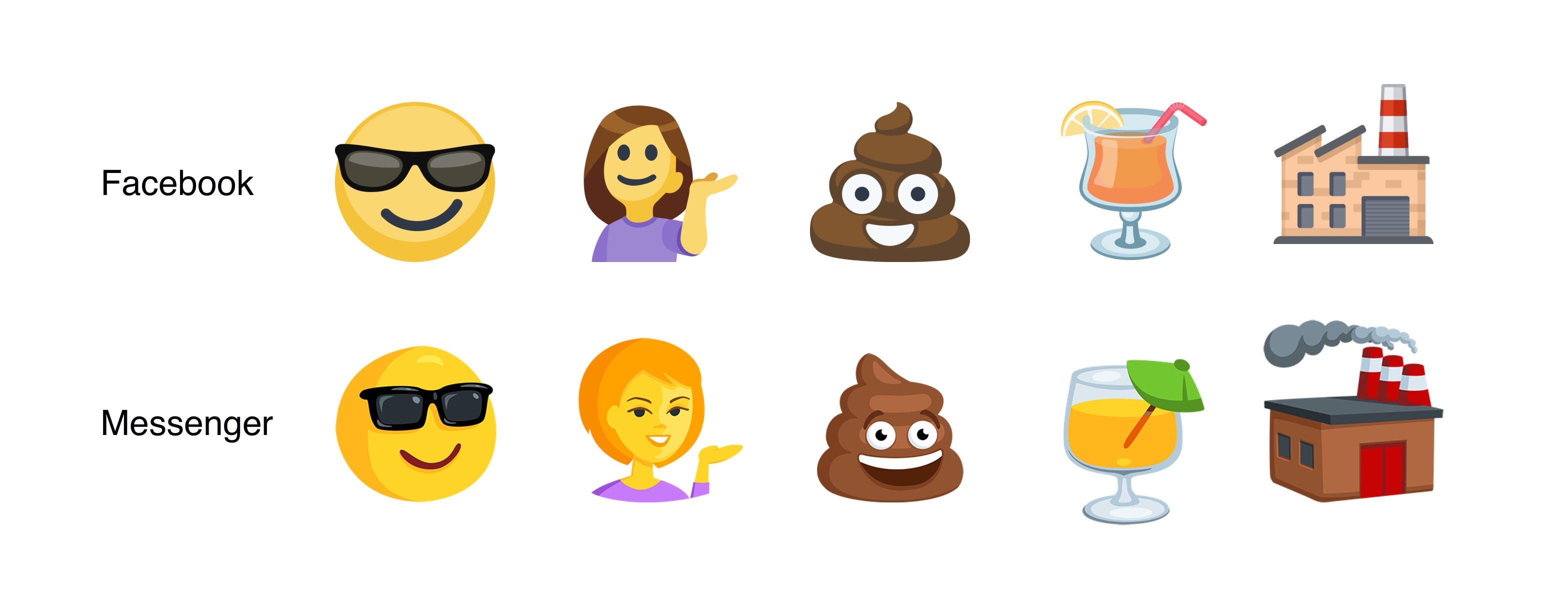 Facebook releases new emojis levitating woman above facebook and messenger have completely different artwork for their emojis biocorpaavc Images