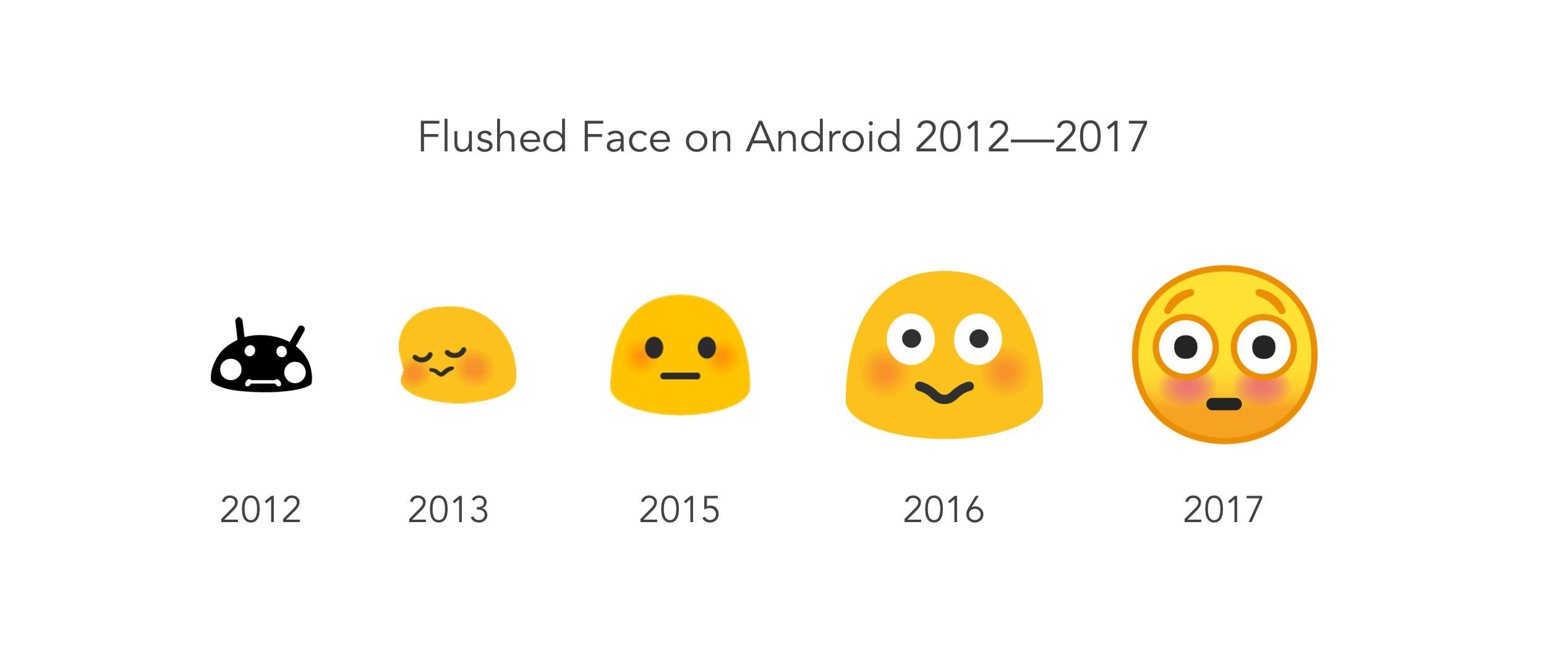 android-flushed-face-emojipedia