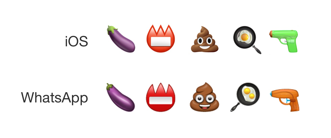 apple-whatsapp-comparison-emojipedia-eggplant-nametag-poo-cooking-gun