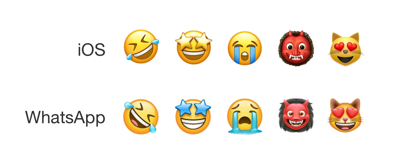 WhatsApp和Apple的Emoji比一比