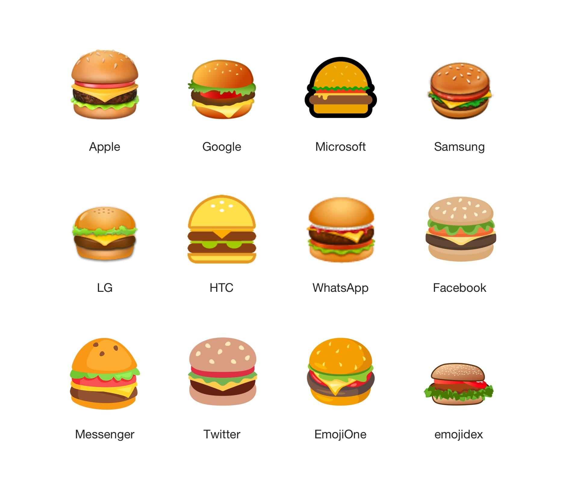 burger-emoji-platform-comparison-emojipedia