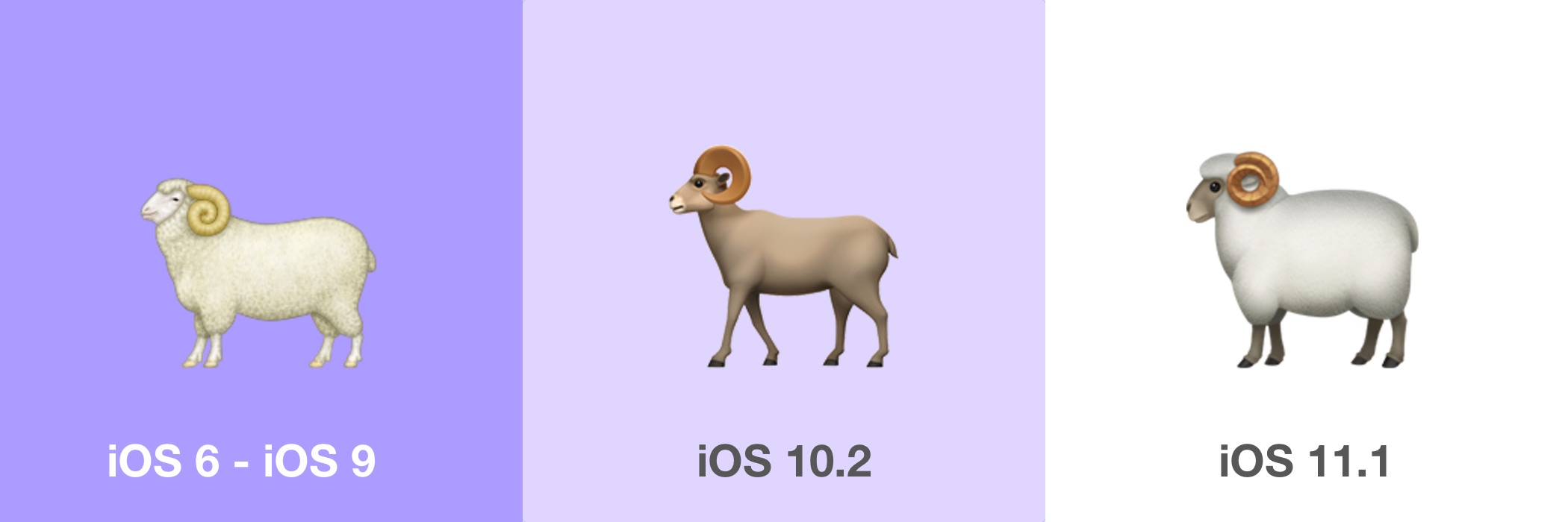 iOS 11 1 Emoji Changelog