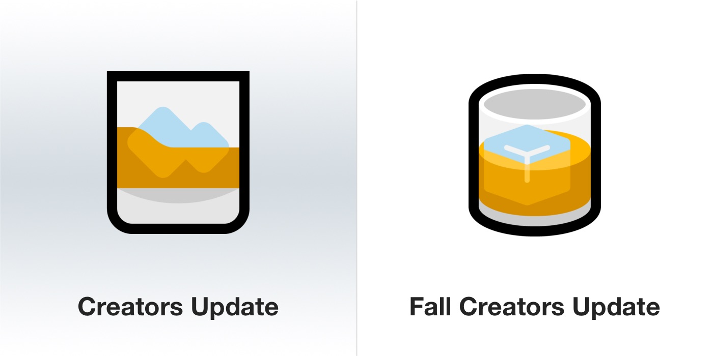 windows-10-fall-creators-update-tumbler-glass-emoji-emojipedia