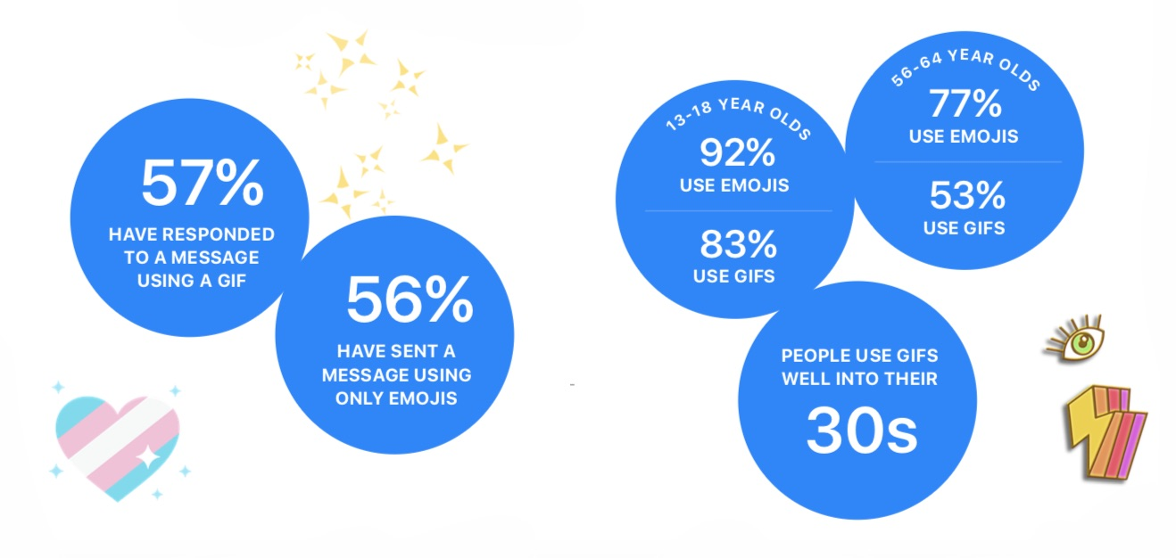 facebook-messenger-emoji-statistics-nov-2017
