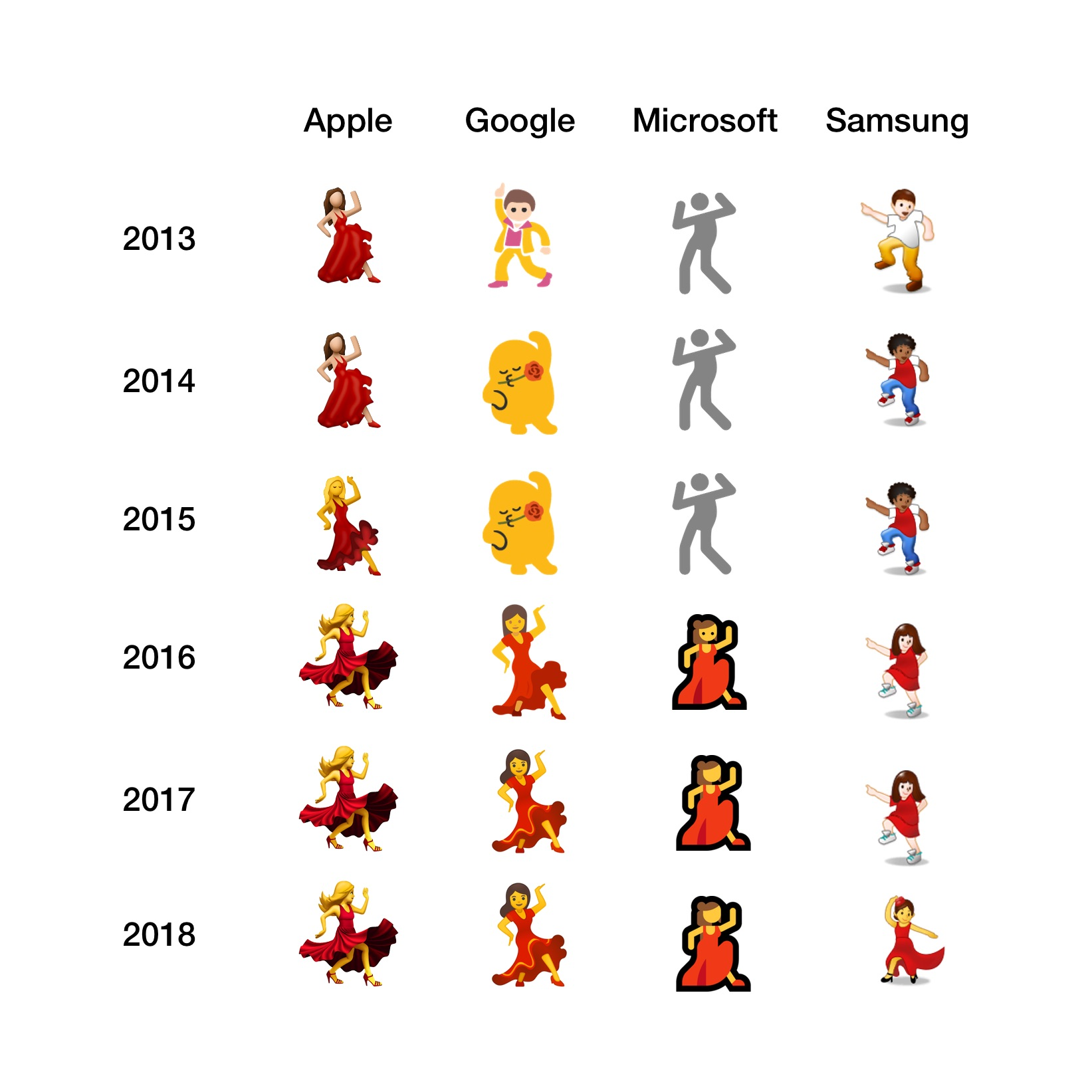 dancer-emoji-emojipedia-1
