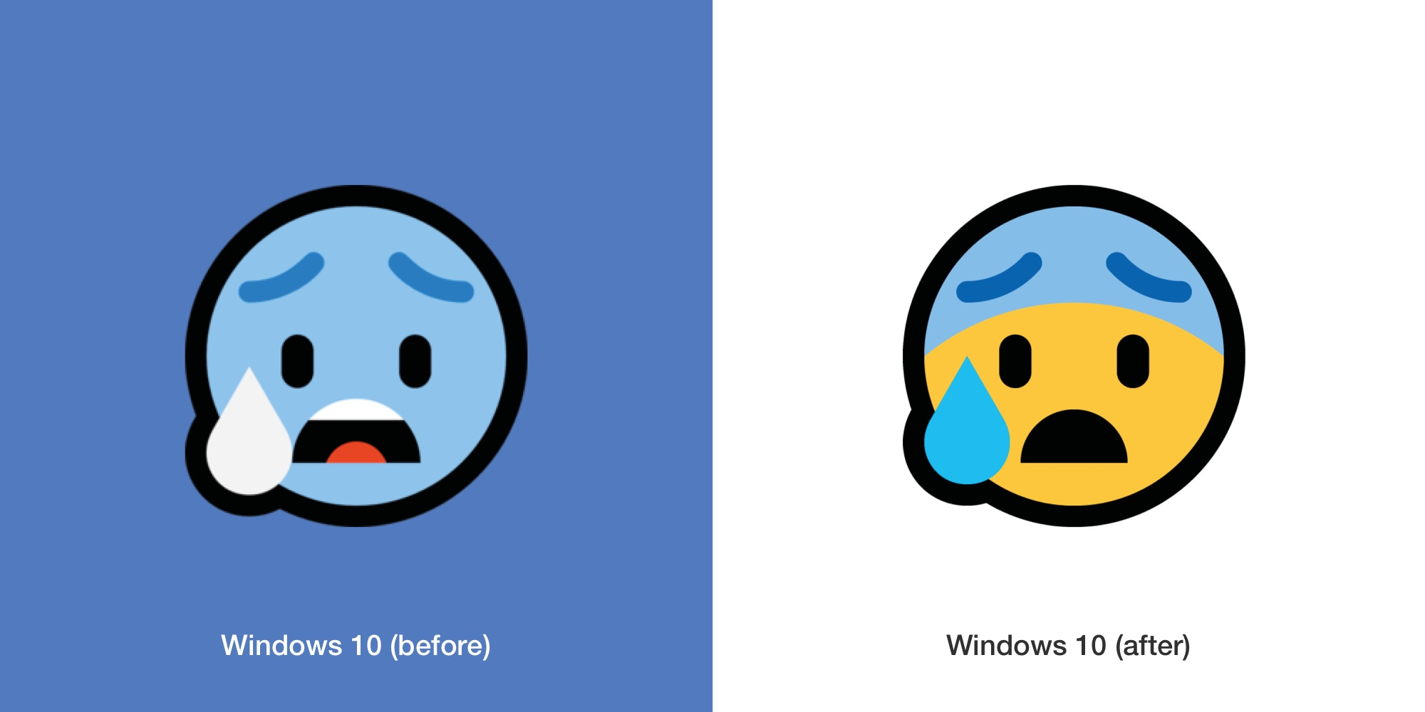 face-with-open-mouth-and-cold-sweat-emojipedia-windows10-april-2018-emojipedia