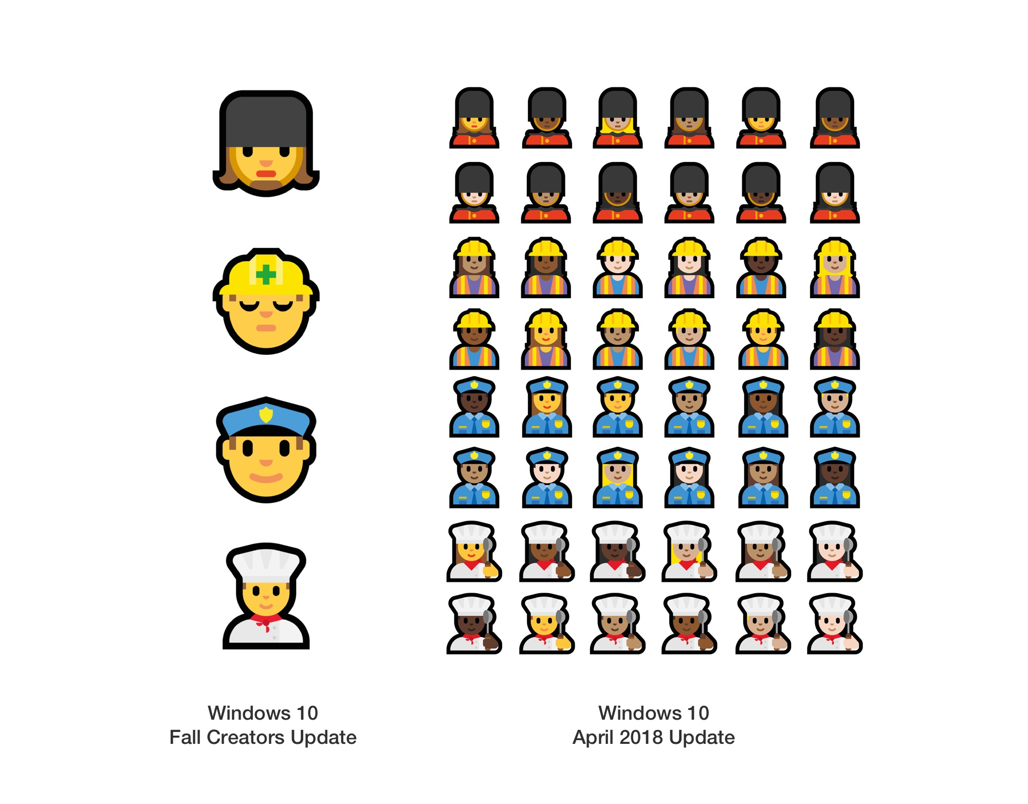 professions-windows-10-april-2018-update-emoji-emojipedia