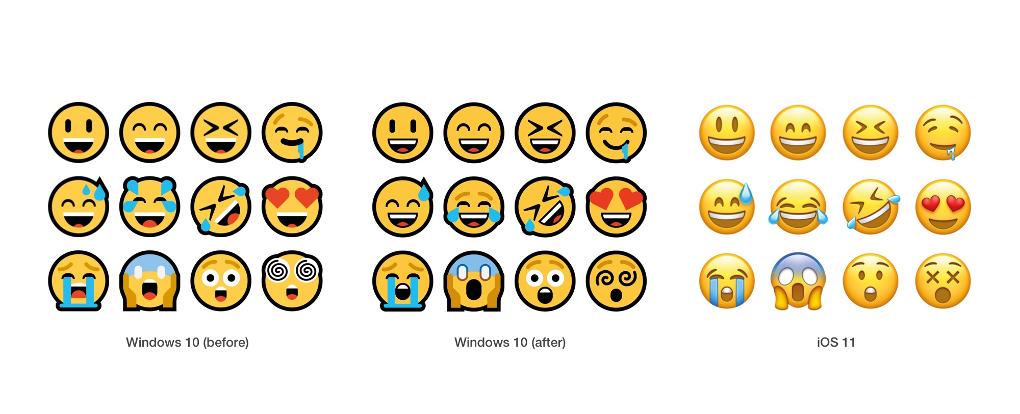 windows-10-april-2018-smiley-emoji-comparison-emojipedia