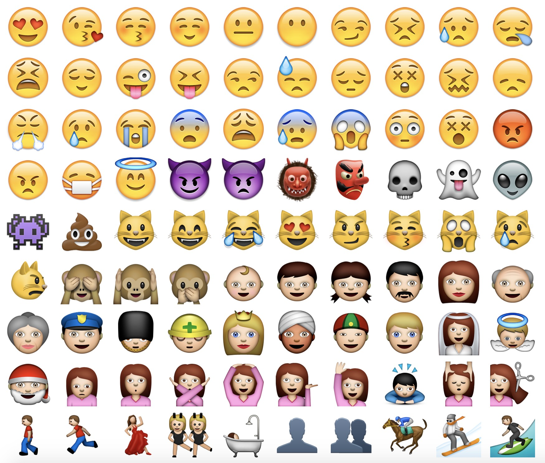 apple-ios-5-emoji-set-emojipedia