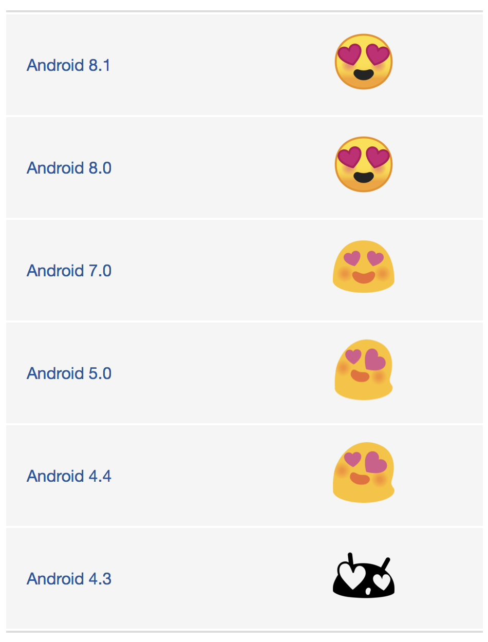 heart-eyes-emoji-android-emojipedia