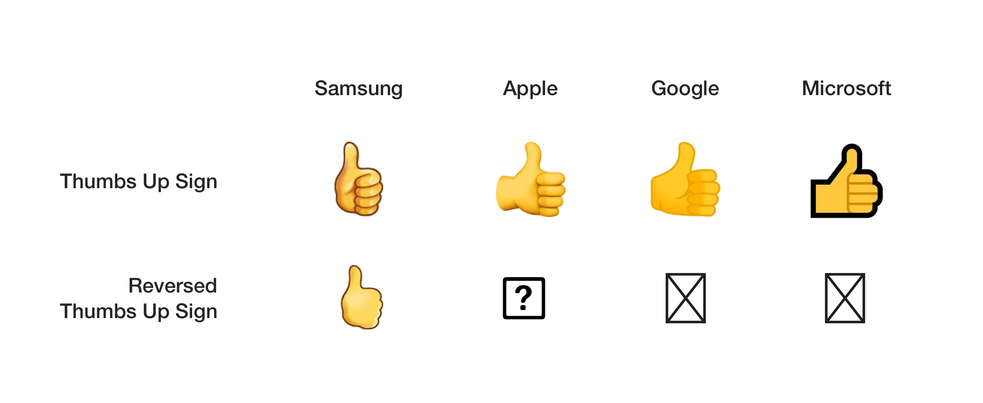 samsung-ios-thumbs-up-emojipedia