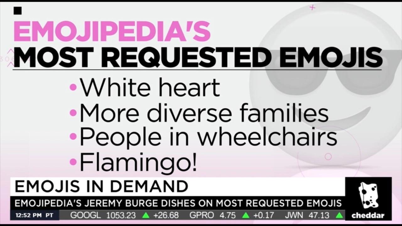 emojipedia-cheddar-most-requested-emojis-2018