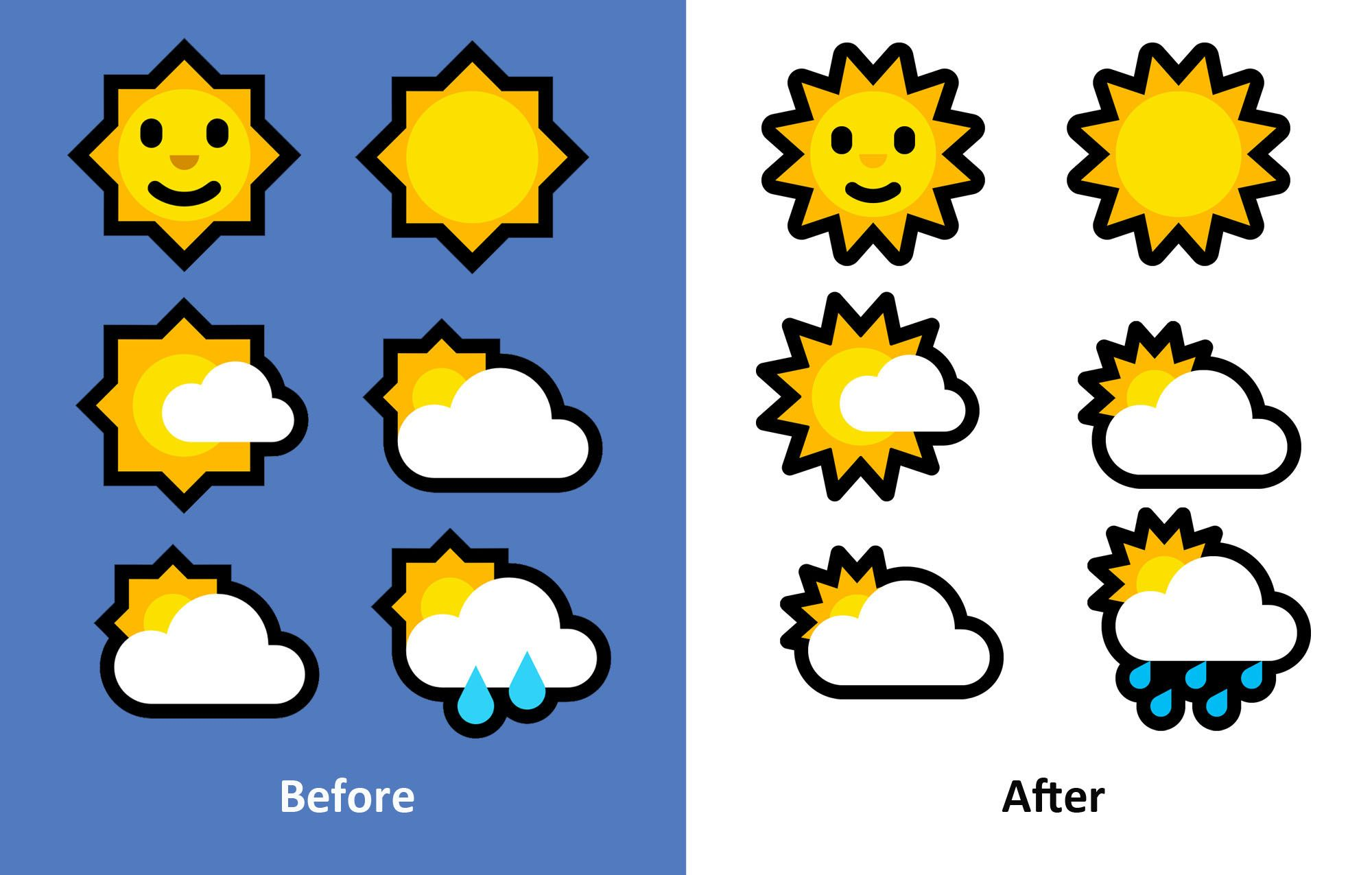 Emojipedia-Windows-Fall-2018-Sun-Design-Update-Comparisons