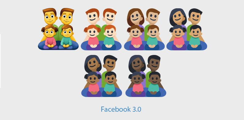 Emojipedia-Facebook-3.0-Emoji-Changelog-Emoji-11.0-New-Family-Emoji-1