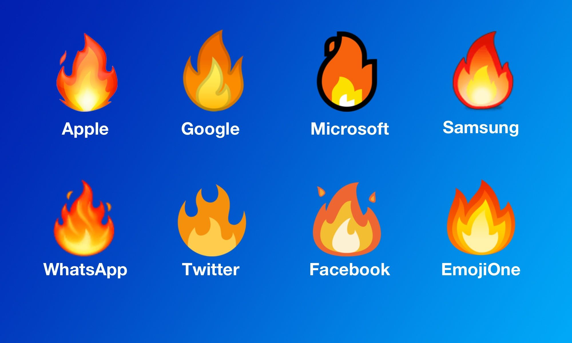 Emojiology: 🔥 Fire