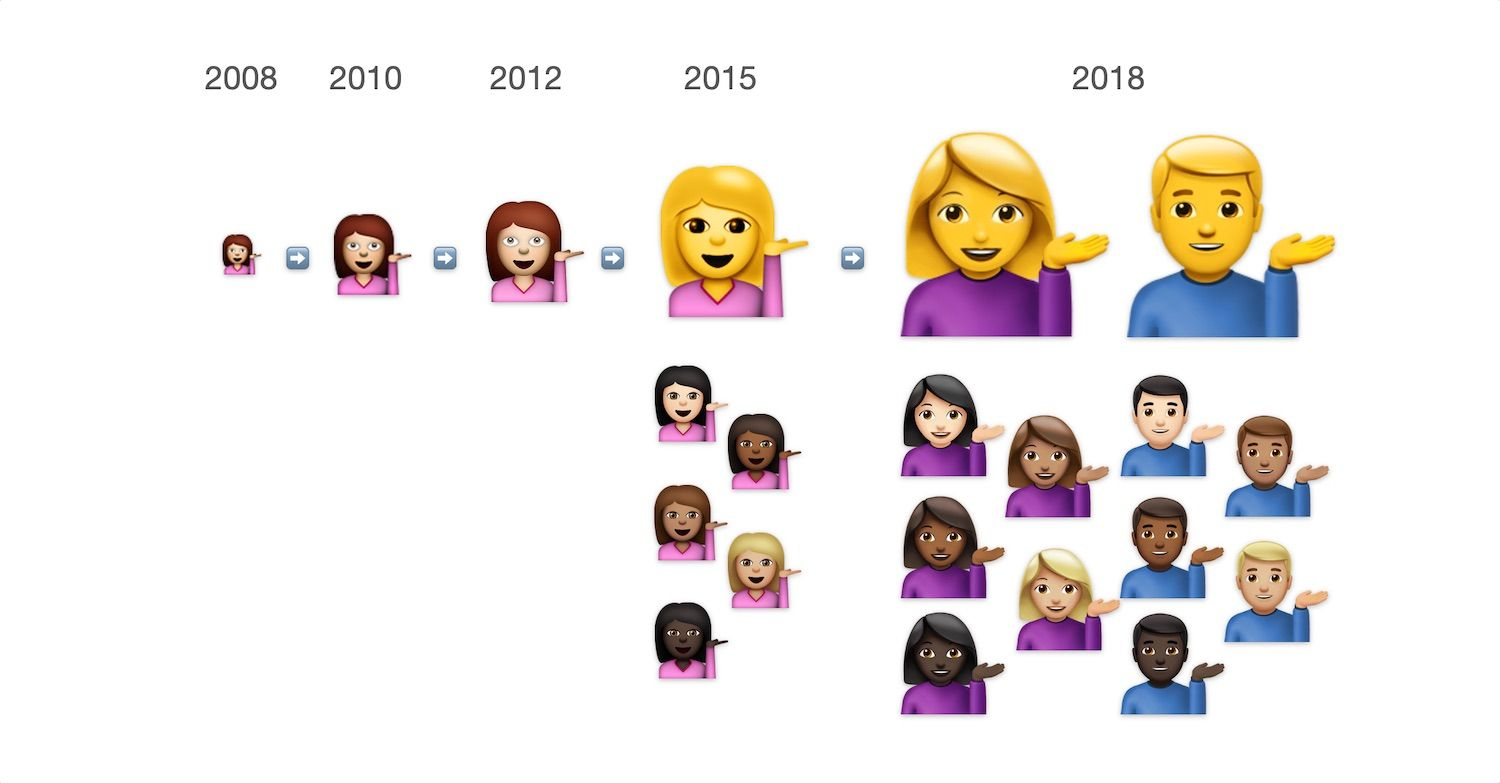 information-desk-person-emojipedia-apple-2008-2018
