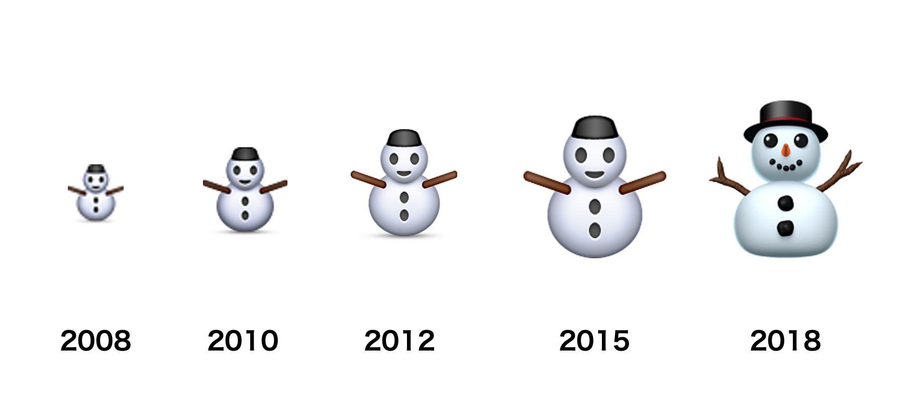 Christmas Emojis: The Comprehensive Guide