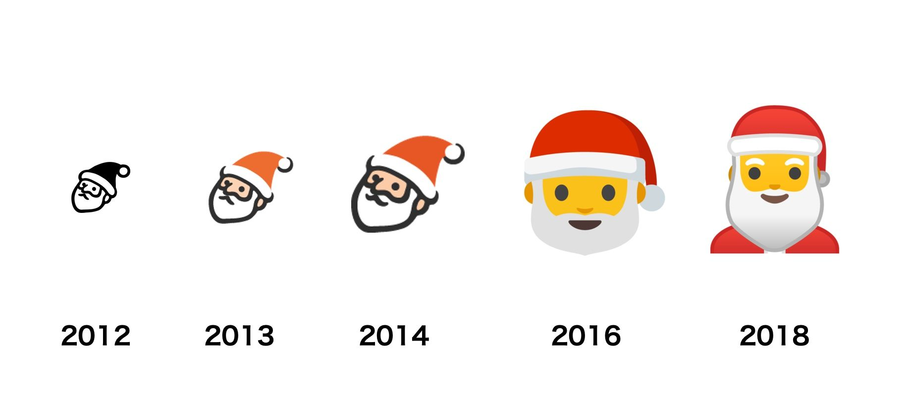 Christmas Emojis The Comprehensive Guide