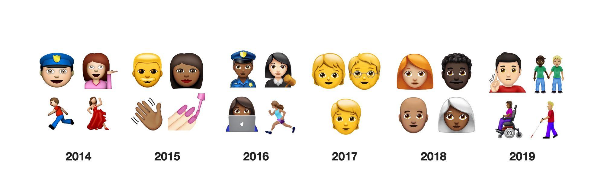 emojipedia-timeline-2014-2019