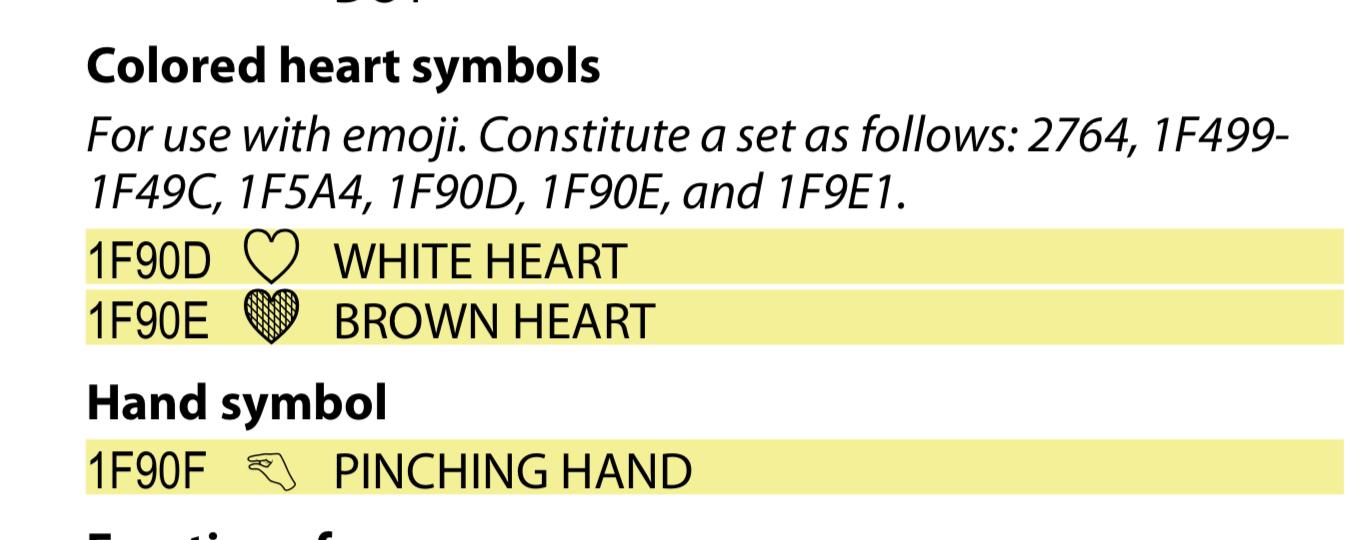 What's New in Unicode 12 0