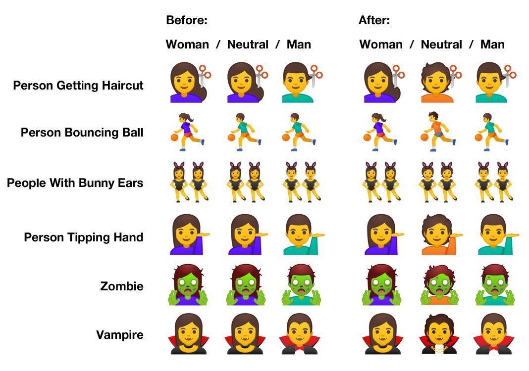 Emojipedia-Android-10.0-Emoji-Changelog-Gender-Neutral-Emoji-Comparison
