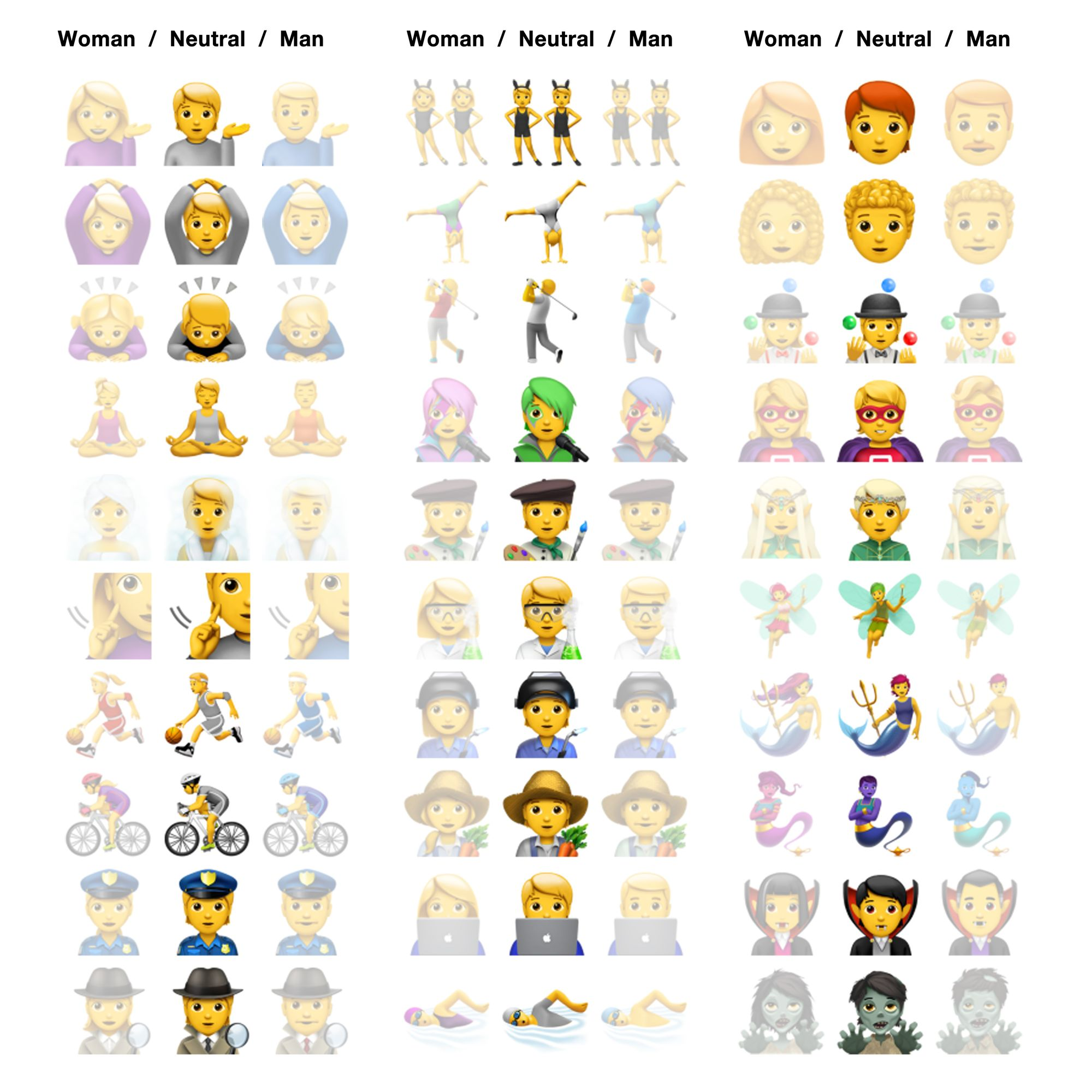 Emojipedia-Apple-iOS-13.2-Gender-Neutral-Comparison