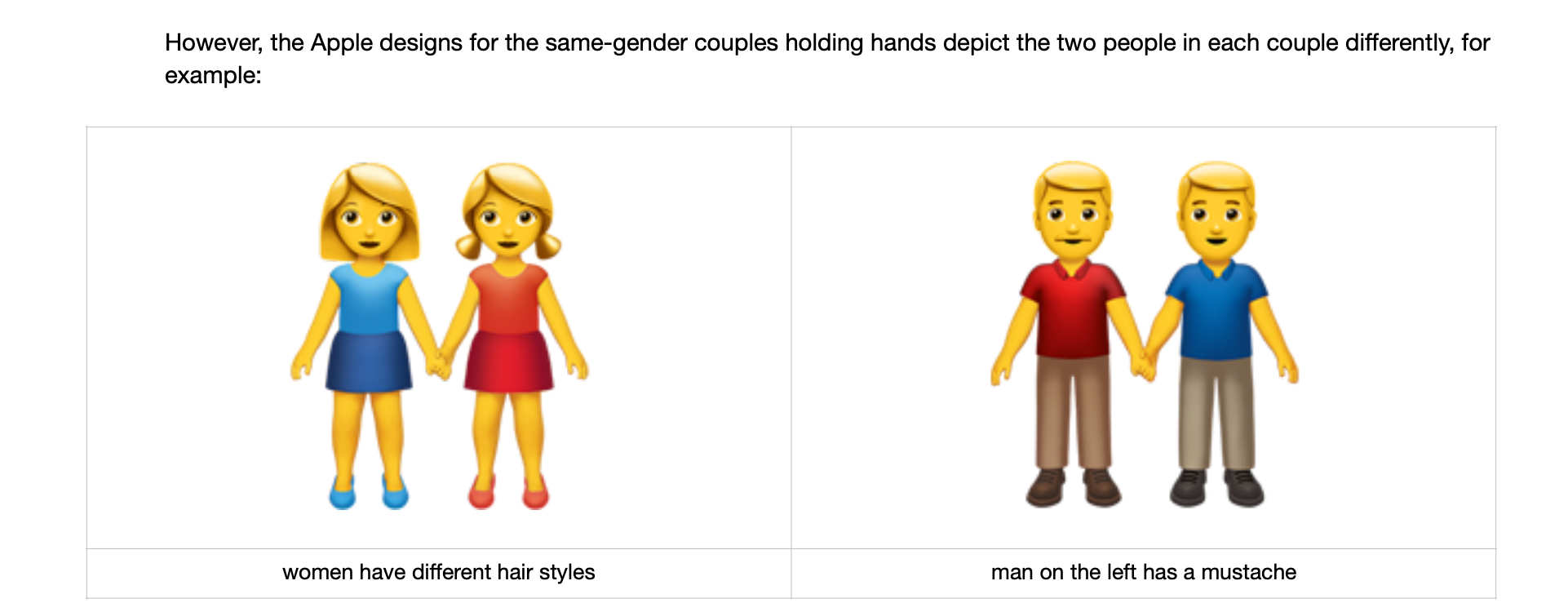 apple-emoji-hand-holding-proposal