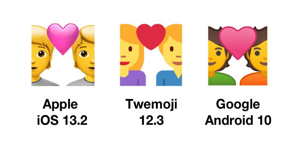 Emojipedia-Twemoji-12.3-Couple-With-Heart