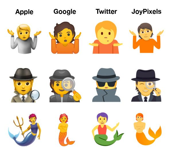 Emojipedia-2019-Emoji-Changelog-New-Gender-Neutral-Designs