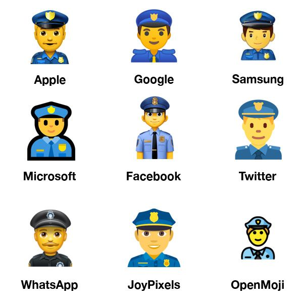 Emojipedia-2019-Emoji-Changelog-Police-Officer-Start-Of-2019-1