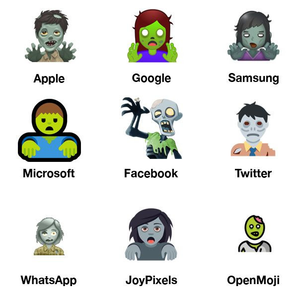 Emojipedia-2019-Emoji-Changelog-Zombie-Design-At-Start-2019-1