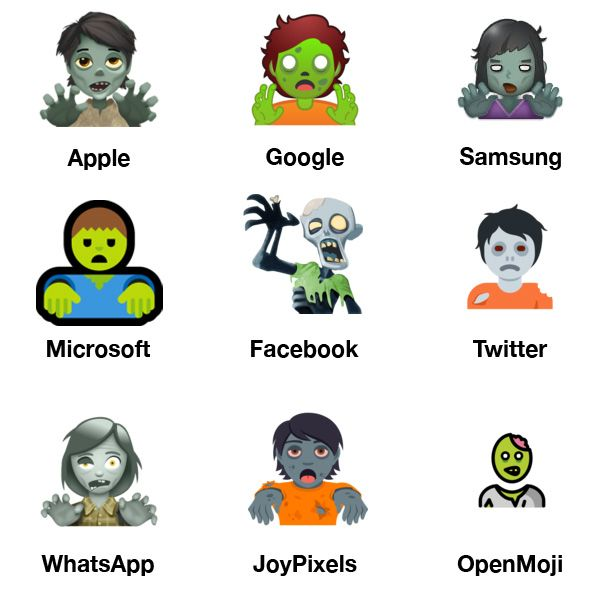 Emojipedia-2019-Emoji-Changelog-Zombie-End-Of-2019-1