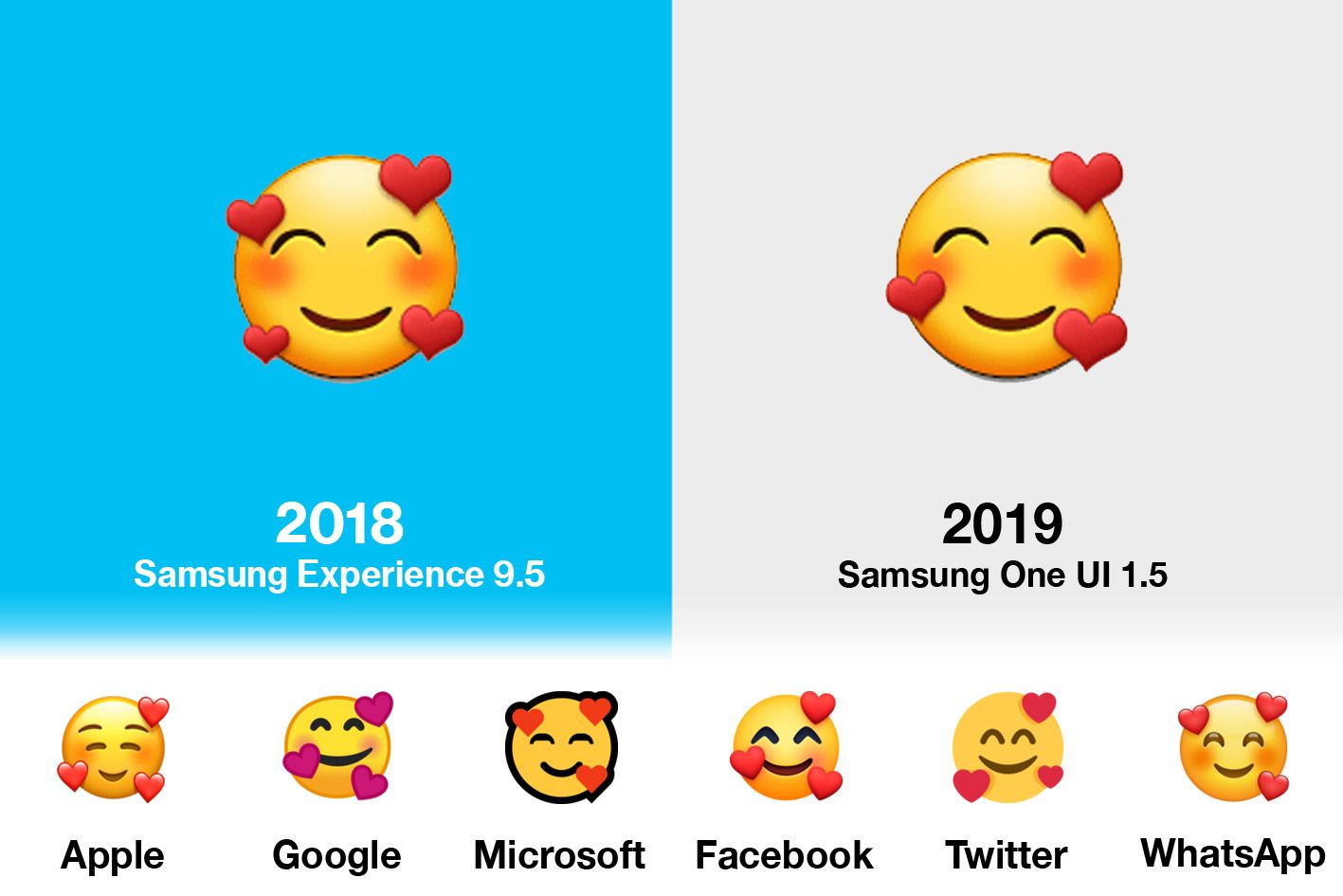 Emojipedia-End-Of-Year-Comparison-Image--Smiling-Face-With-Hearts-1