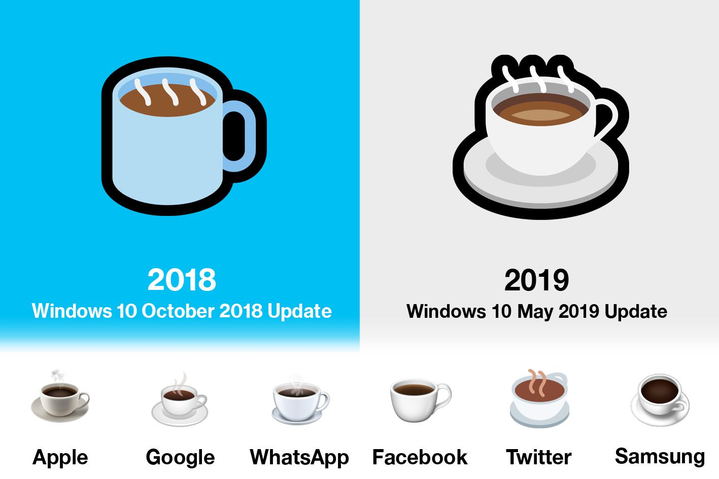 Emojipedia-End-Of-Year-Comparison-Image-Hot-Beverage-1