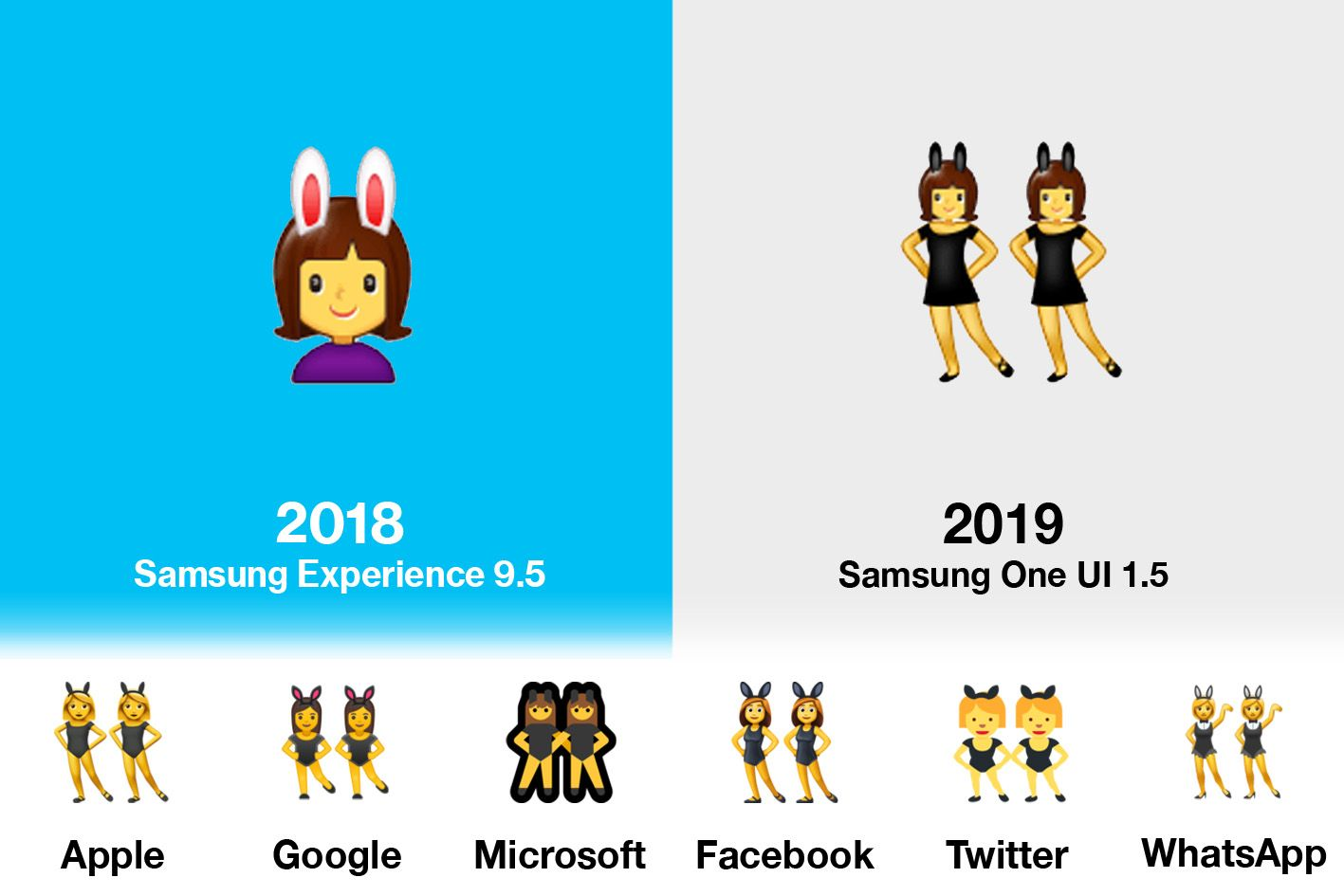 Emojipedia-End-Of-Year-Comparison-Image-Woman-With-Bunny-Ears-1
