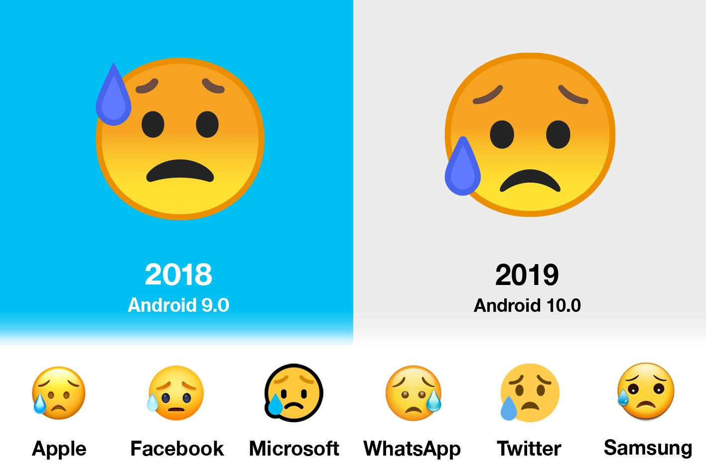 Emojipedia-End-Of-Year-Comparison-Sad-but-Relieved-Face-1