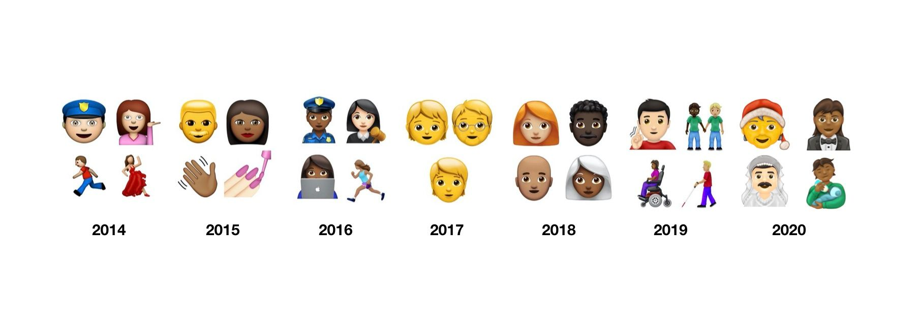 emojipedia-apple-emoji-evolution-2020