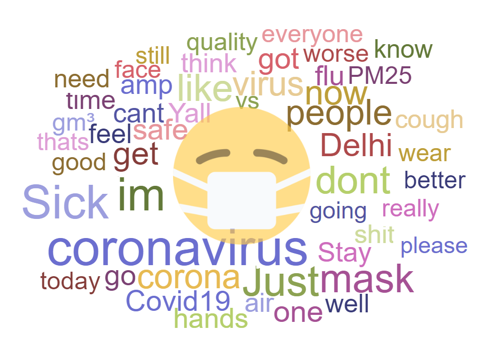 Emojipedia-Coronavirus-Face-With-Medical-Mask-Word-Cloud-Emojipedia